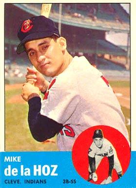 "Miguel ""Mike"" de la Hoz (THE TOPPS COMPANY)"