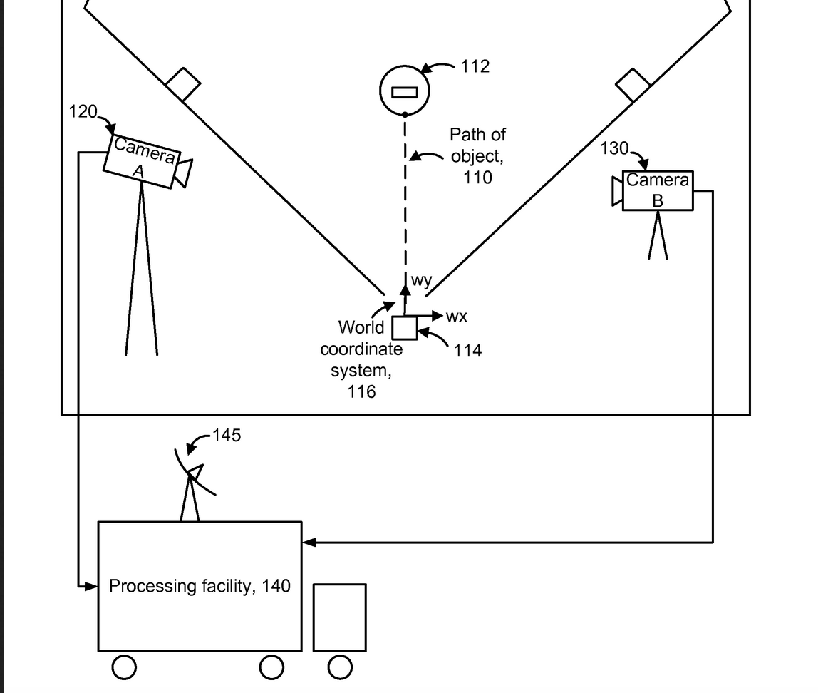 Sportvision's patent for what developed into PITCHf/x shows the camera-based system used to measure pitches. (US PATENT OFFICE)