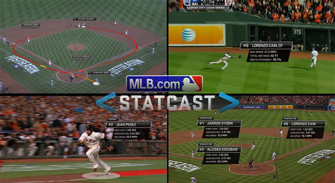 MLB's Statcast system was first deployed in three ballparks in 2014 and all 30 stadiums the next year. (MLB.COM)