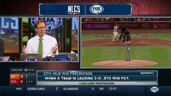 Fox Sports established the first sabermetric-friendly telecast of a baseball game in 2014 with its JABO broadcast of the NLCS opener (FOXSPORTS.COM)