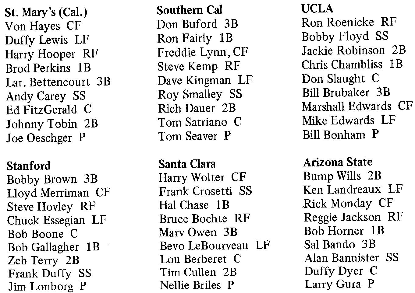 All-Time College Teams #1 (DAVID K. ANDERSON)