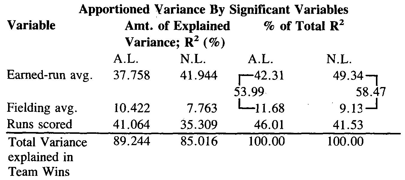 Brian Ault: Equation 1