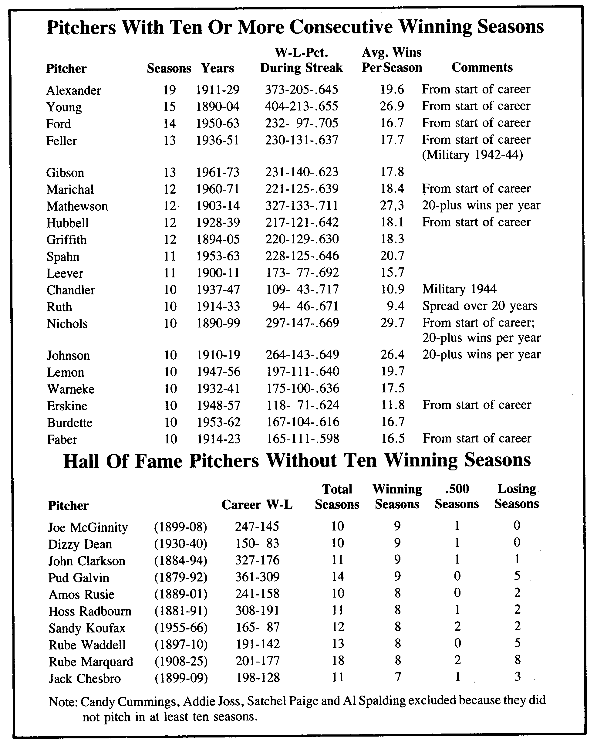 Jim Polhamus: Table 3