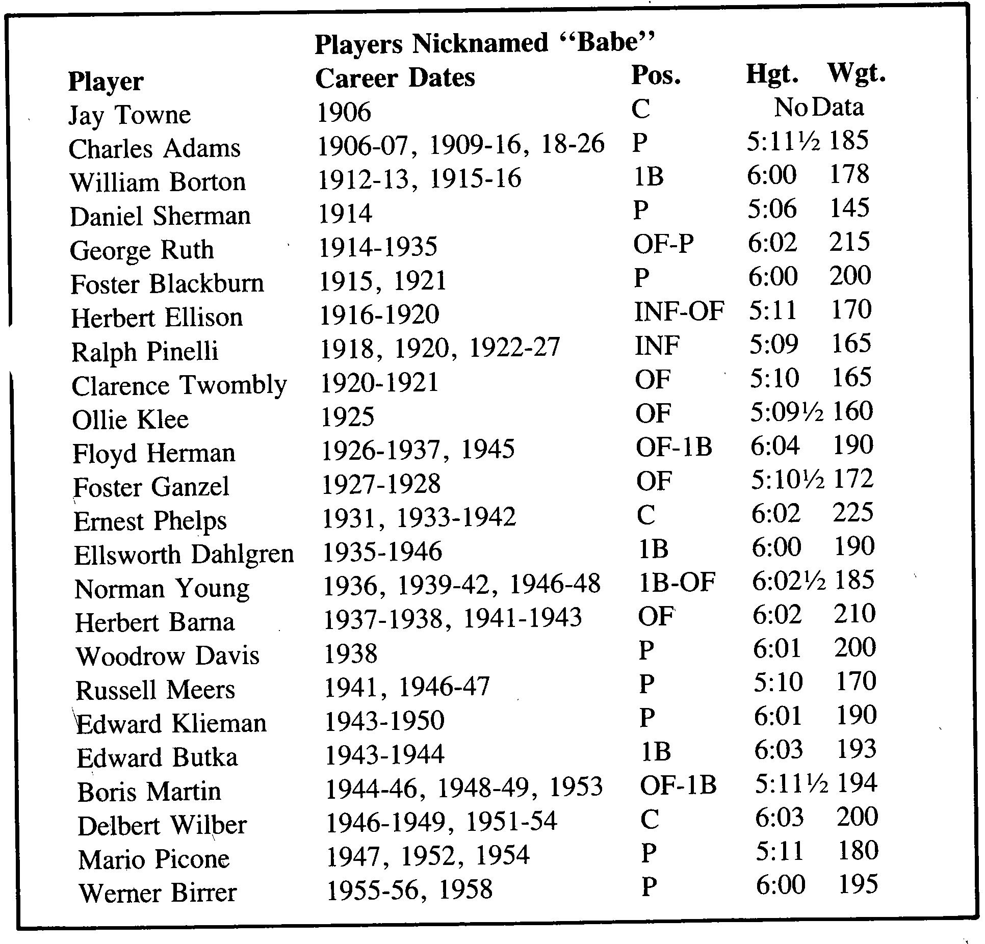 James Skipper: Table 1