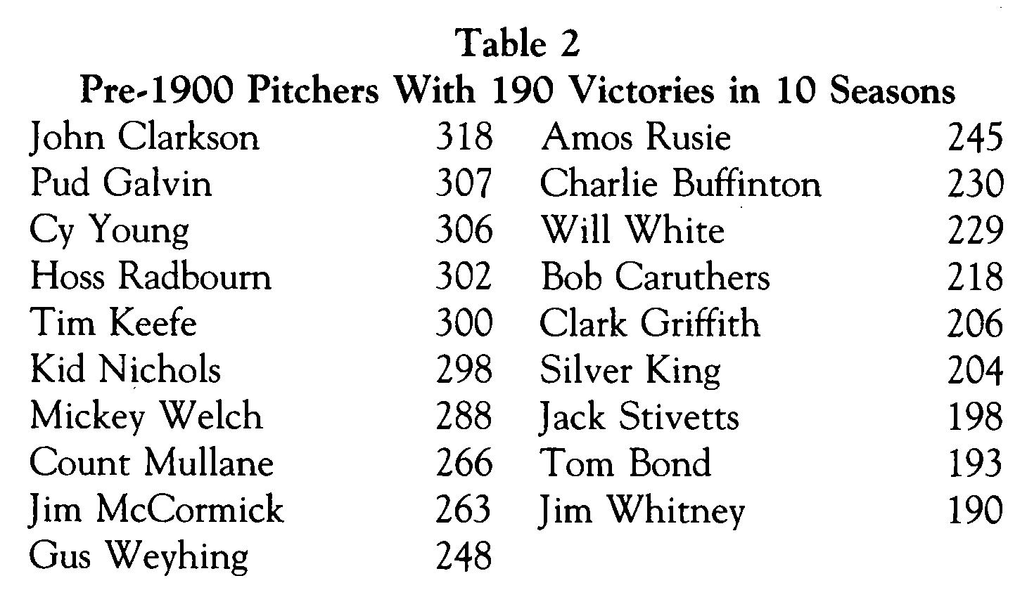 Stephen Cunerd: Table 2