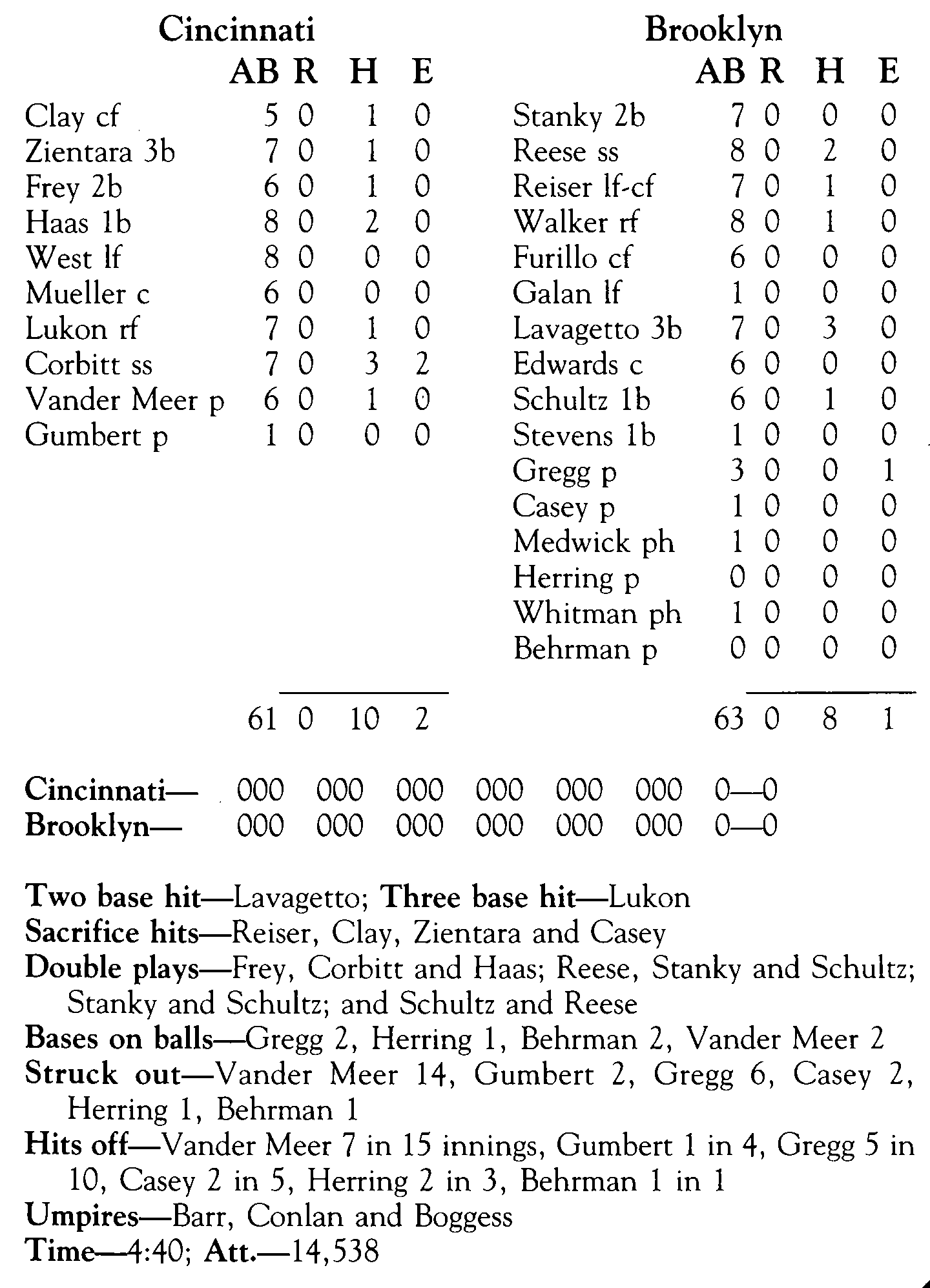 Reds vs. Dodgers box score, September 11, 1946