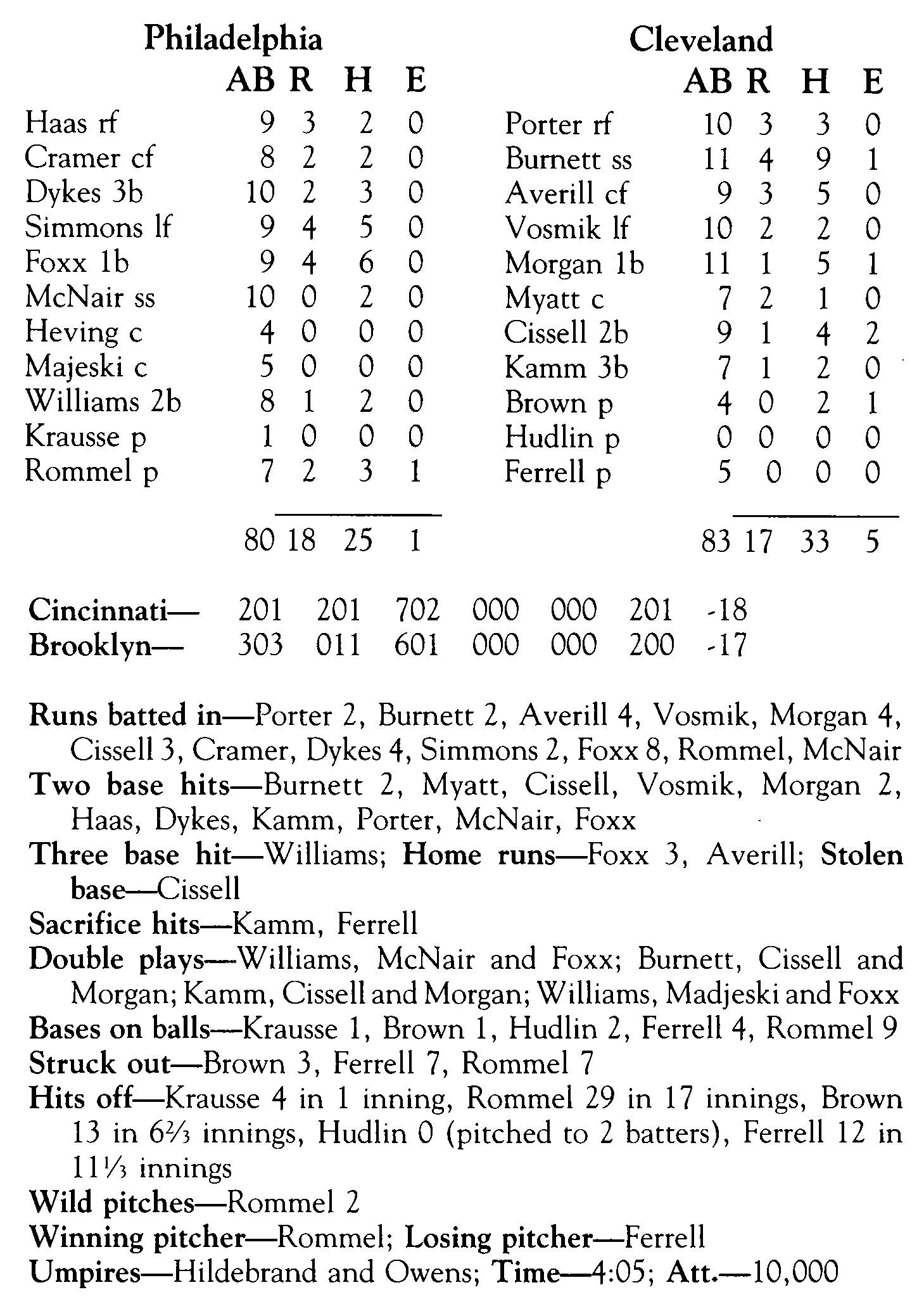 Indians vs. Athletics box score, July 10, 1932