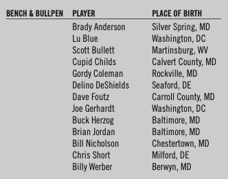 Bob Davids Chapter All-Time Roster (D. BRUCE BROWN)