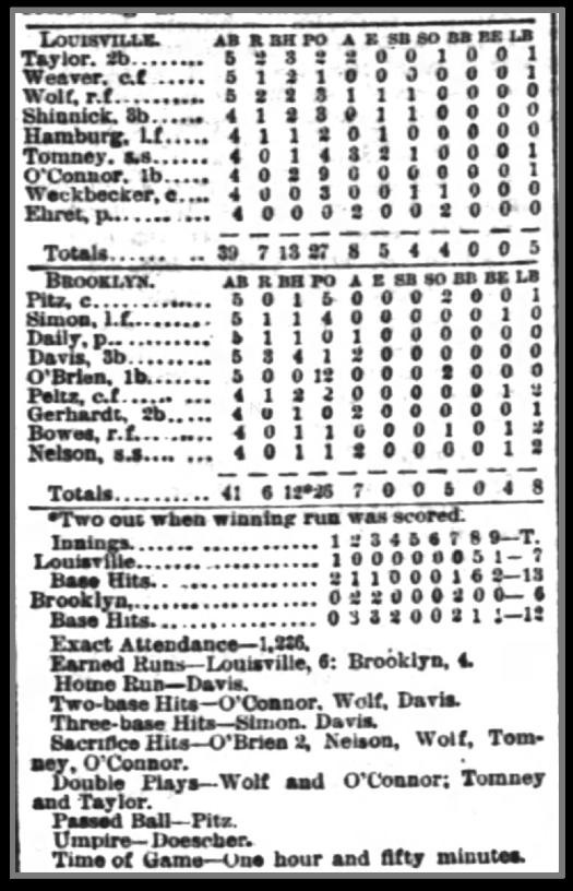 Louisville Courier-Journal box score, July 18, 1890
