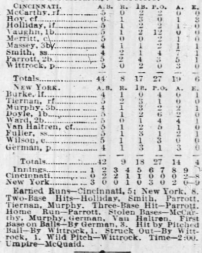 September 28, 1894 box score (CINCINNATI ENQUIRER)