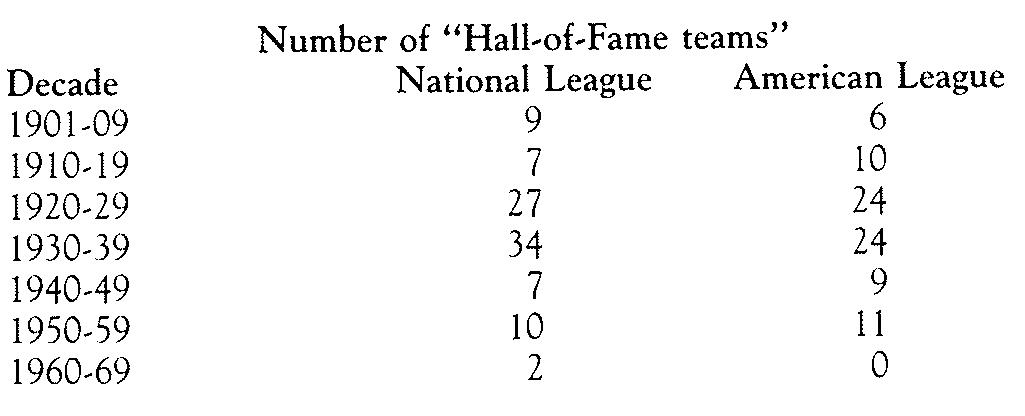 Giller/Berman: Table 1