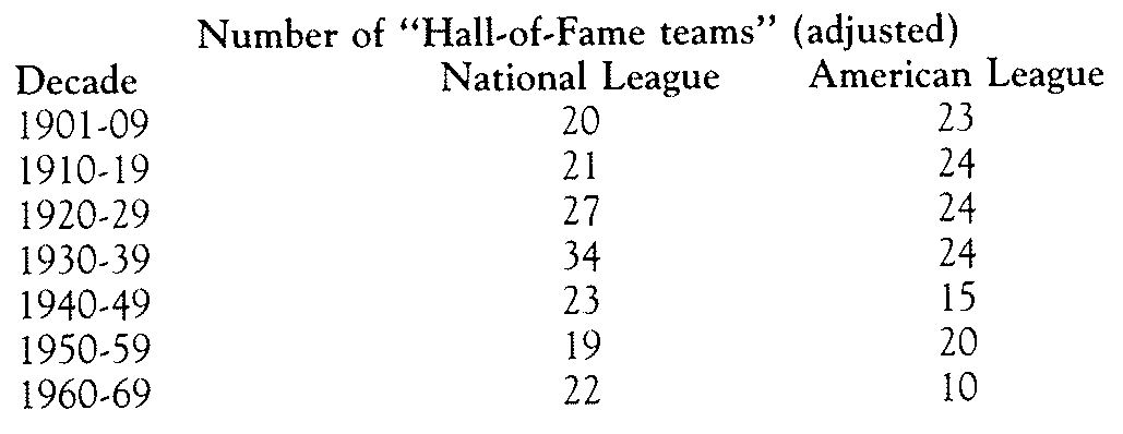 Giller/Berman: Table 2