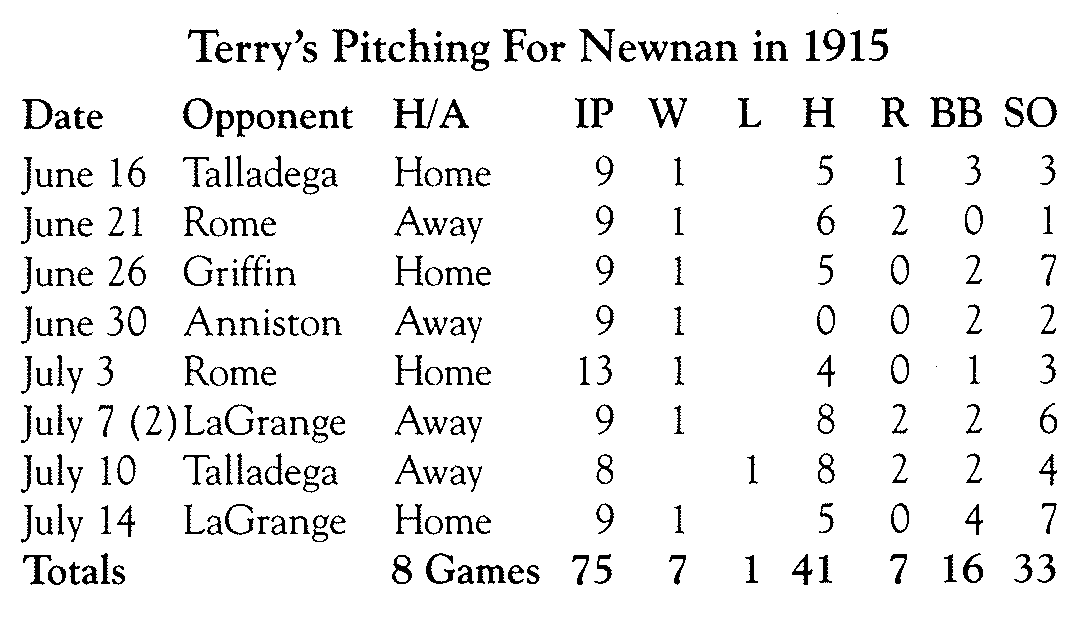 Bill Terry's minor-league pitching stats (BOB MCCONNELL)