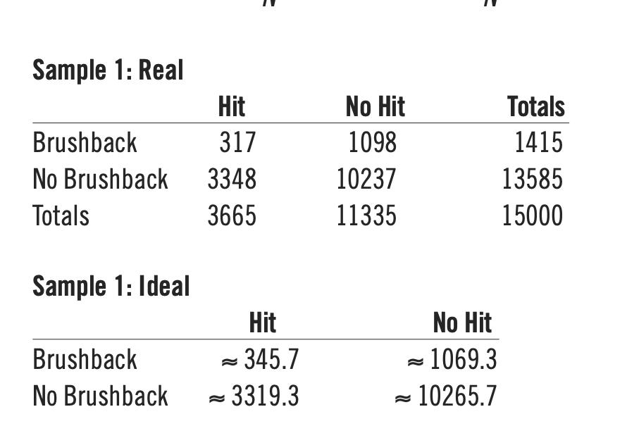Real vs. Ideal sample (THEO TOBEL)