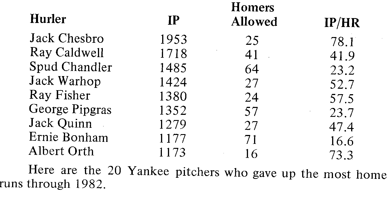 Table 1 (RAY GONZALEZ)