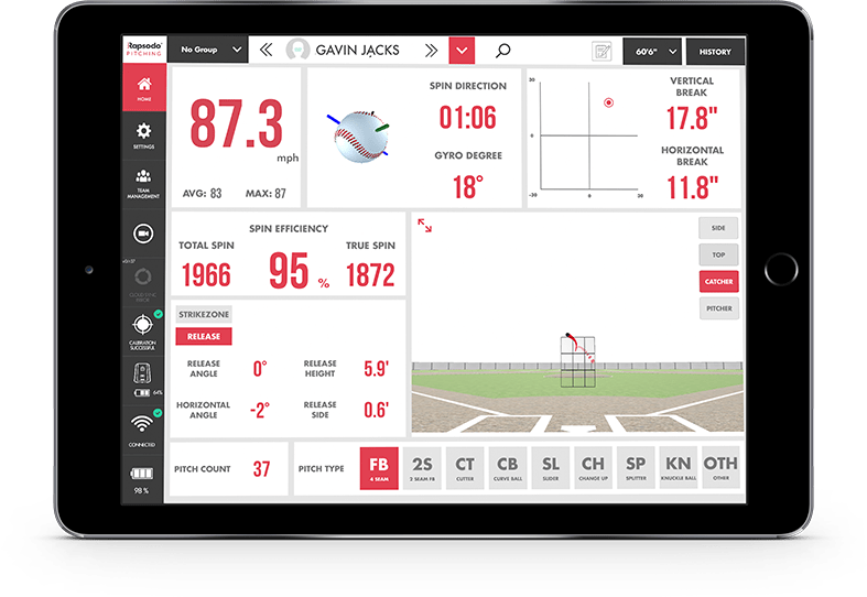 Rapsodo's innovative app has helped players and coaches at all levels track their performance metrics in more sophisticated ways (RAPSODO.COM)