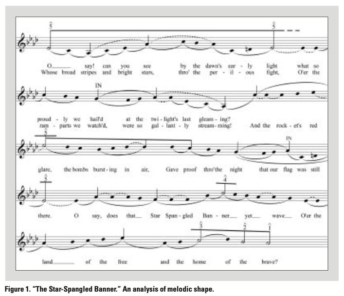 """Figure 1. """"The Star-Spangled Banner."""" An analysis of melodic shape. (TIM JOHNSON)"""