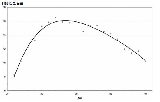 Figure 2 (KENT VON SCHELIHA)