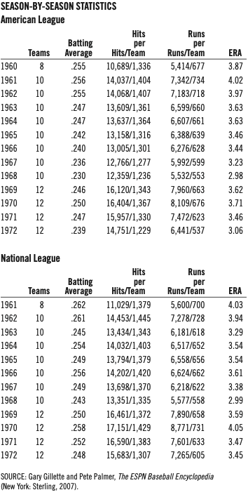 Season-by-season statistics (PAUL HENSLER)
