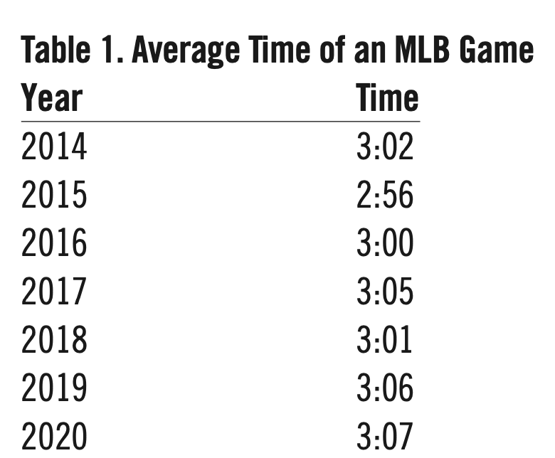 Table 1. Average Time of an MLB Game (CECILIA M. TAN)