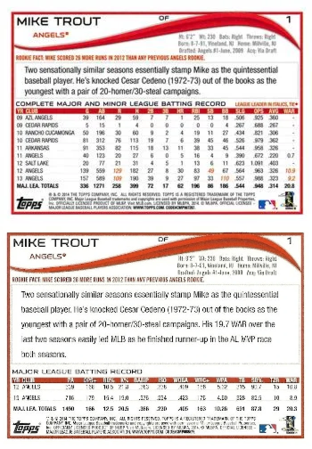 Figure 3. Mike Trout 2021 Card (back)